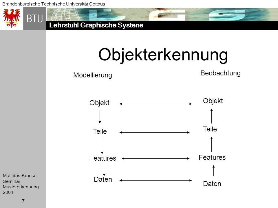 Objekterkennung Beobachtung Modellierung Objekt Objekt Teile Teile
