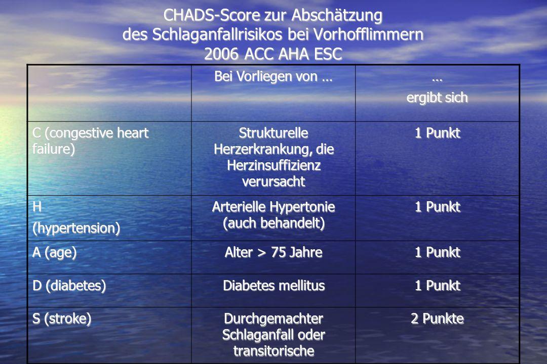 CHADS-Score zur Abschätzung des Schlaganfallrisikos bei Vorhofflimmern 2006 ACC AHA ESC