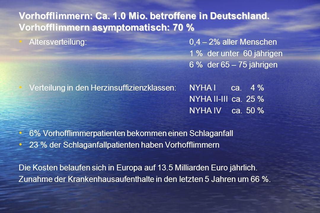 Vorhofflimmern: Ca. 1. 0 Mio. betroffene in Deutschland