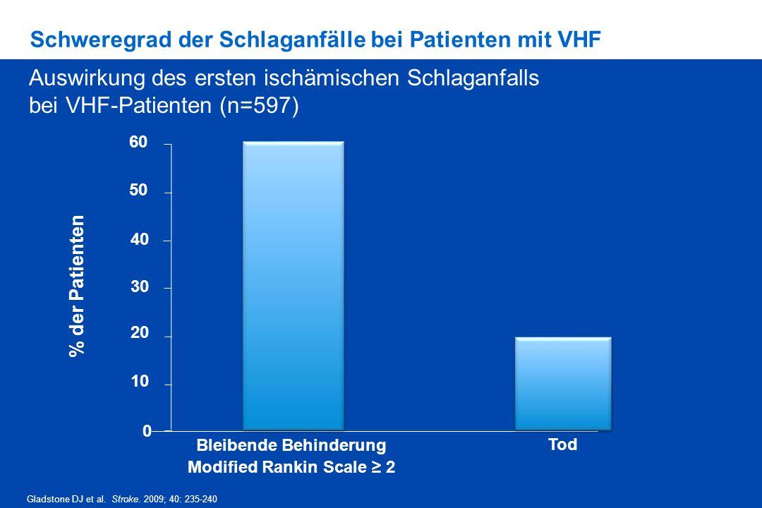 Schweregrad der Schlaganfälle bei Patienten mit VHF