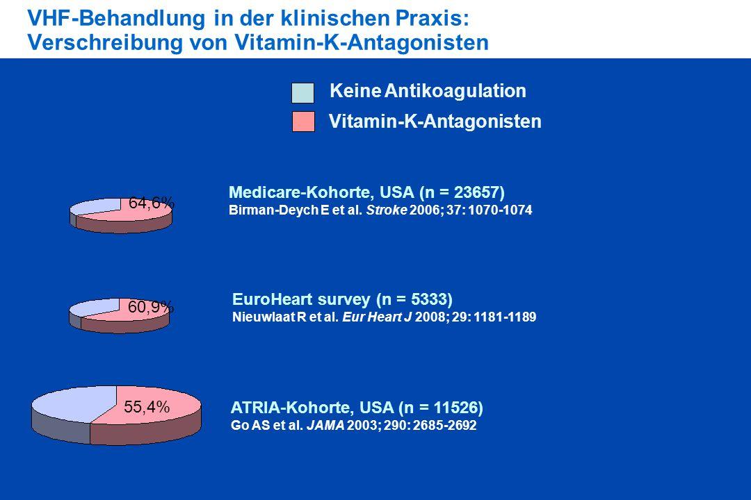 VHF-Behandlung in der klinischen Praxis: Verschreibung von Vitamin-K-Antagonisten