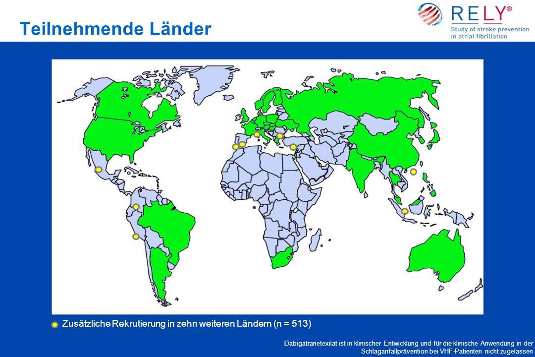 Teilnehmende LänderZusätzliche Rekrutierung in zehn weiteren Ländern (n = 513)