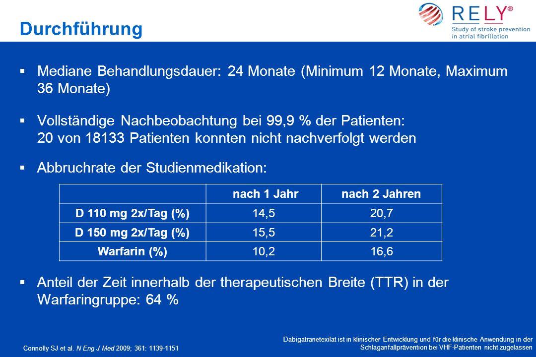 Durchführung Mediane Behandlungsdauer: 24 Monate (Minimum 12 Monate, Maximum 36 Monate) Vollständige Nachbeobachtung bei 99,9 % der Patienten: