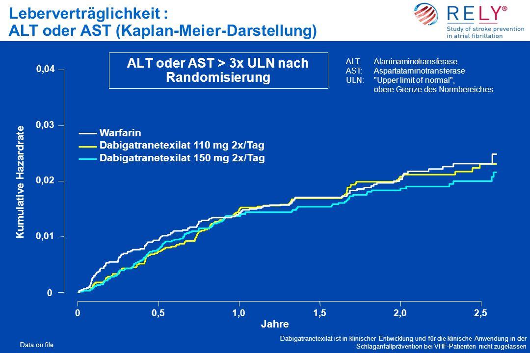 ALT oder AST > 3x ULN nach Randomisierung