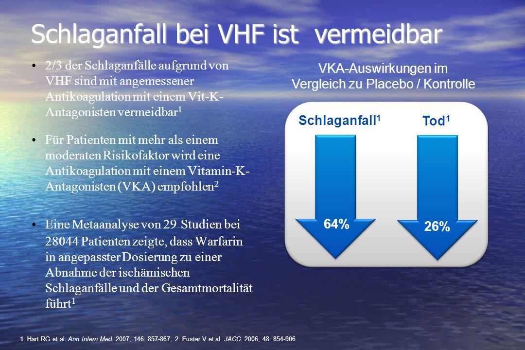 Schlaganfall bei VHF ist vermeidbar