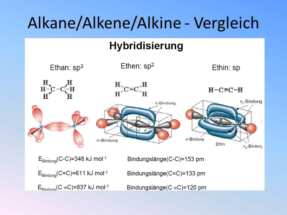 Alkane/Alkene/Alkine - Vergleich