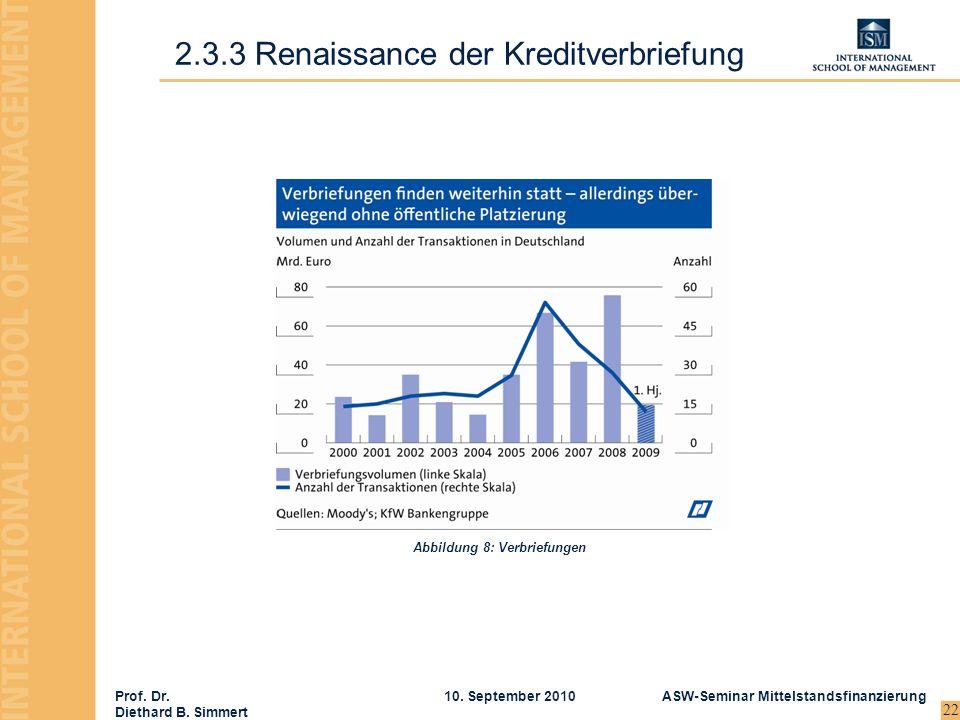 2.3.3 Renaissance der Kreditverbriefung