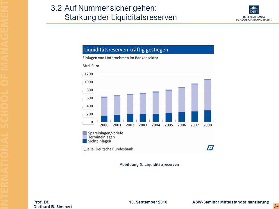 3.2 Auf Nummer sicher gehen: Stärkung der Liquiditätsreserven