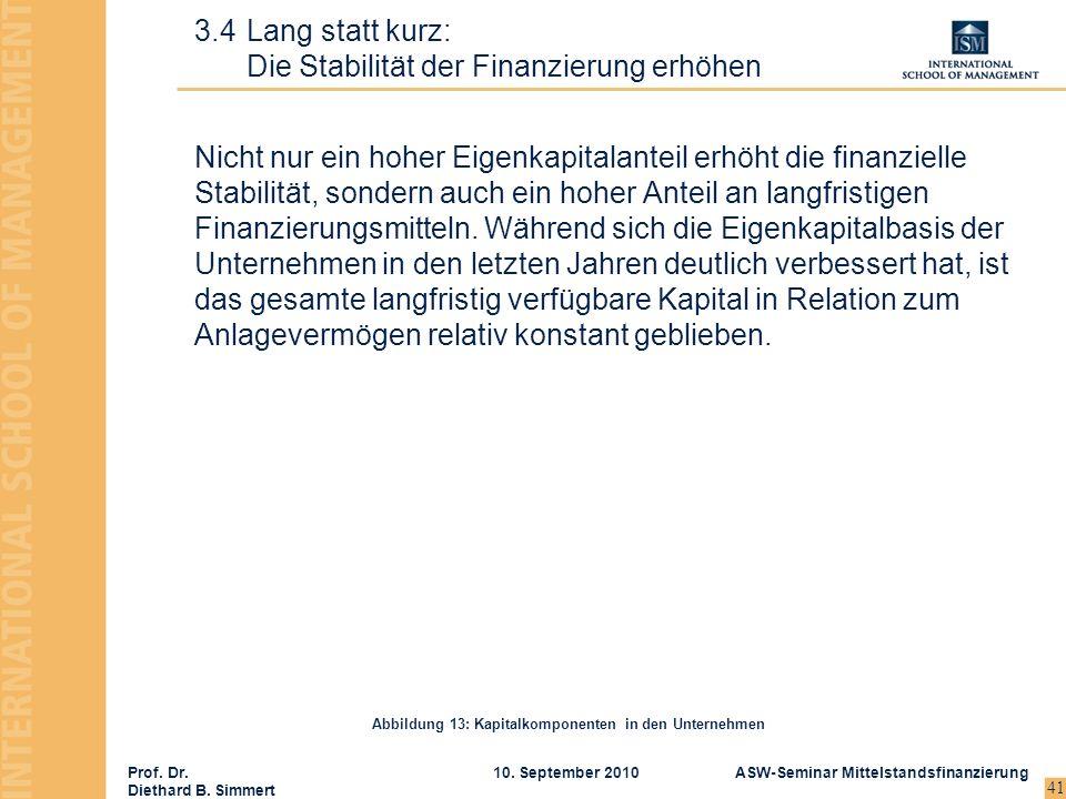 3.4 Lang statt kurz: Die Stabilität der Finanzierung erhöhen
