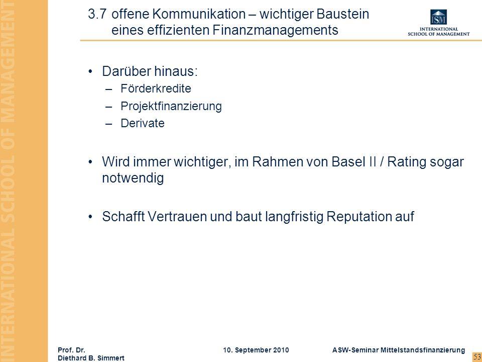 Wird immer wichtiger, im Rahmen von Basel II / Rating sogar notwendig