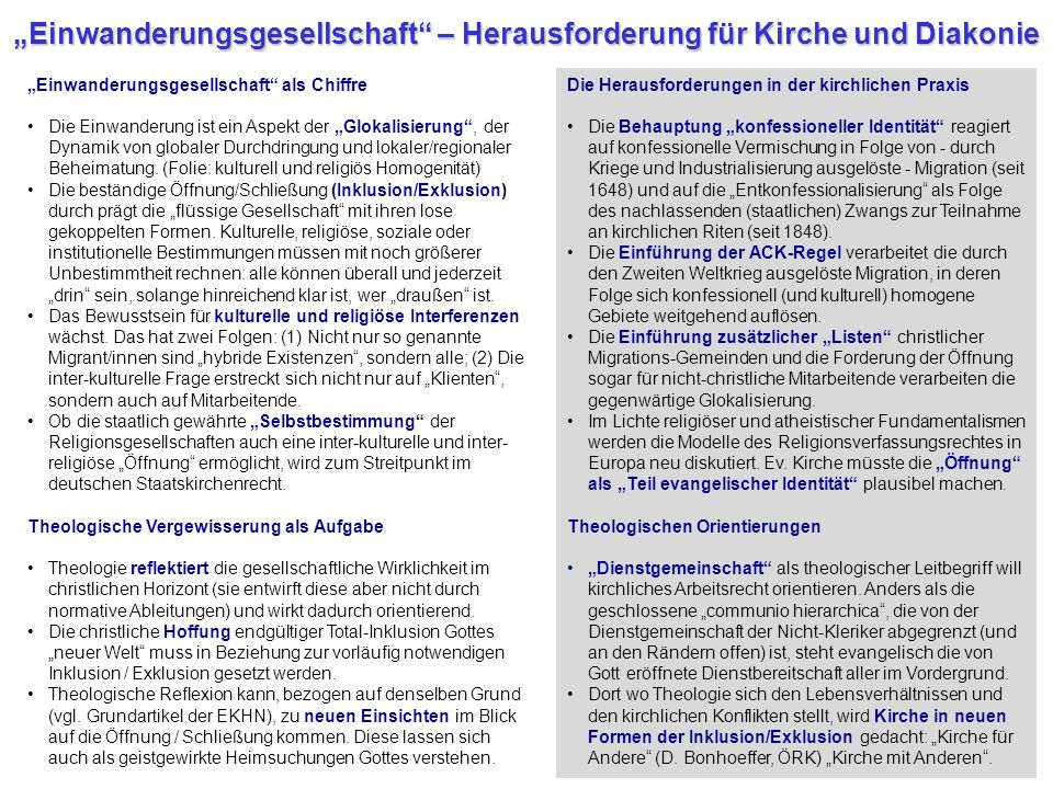 """""""Einwanderungsgesellschaft – Herausforderung für Kirche und Diakonie"""