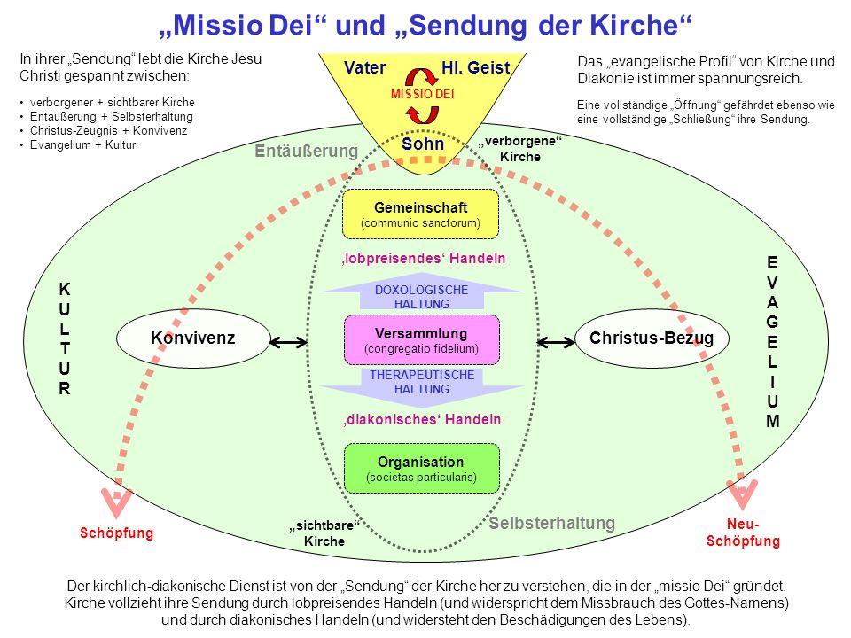 """""""Missio Dei und """"Sendung der Kirche"""