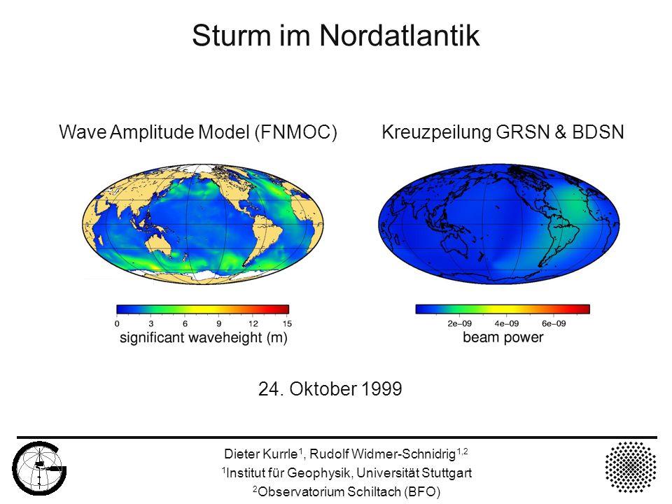 Sturm im Nordatlantik 24. Oktober 1999