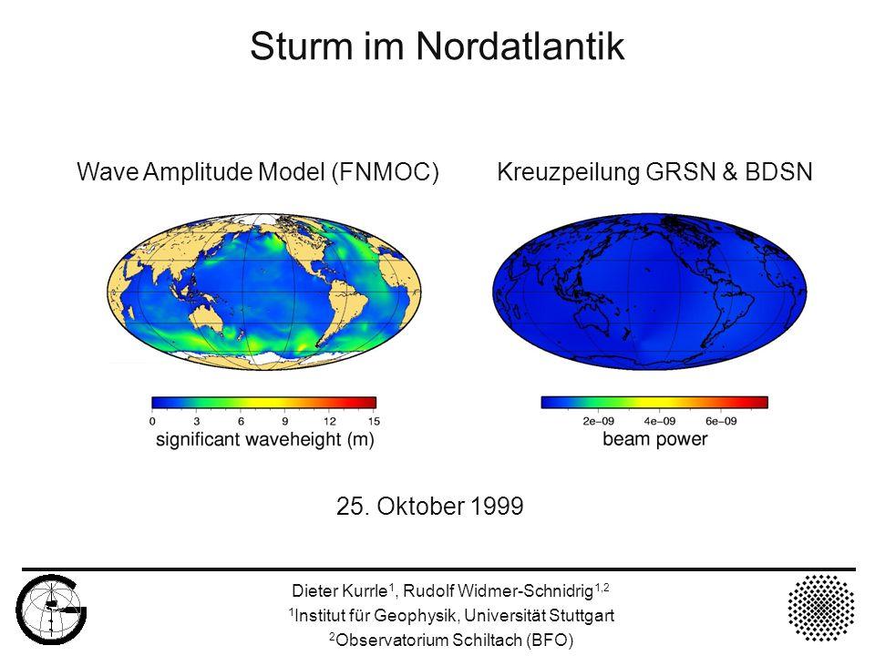 Sturm im Nordatlantik 25. Oktober 1999