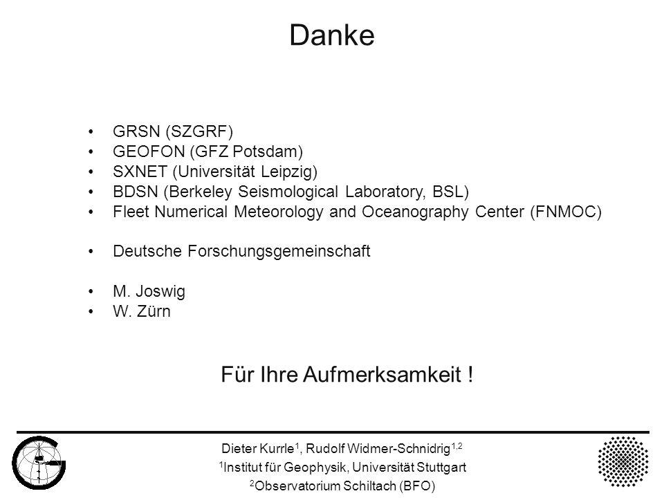 Danke Für Ihre Aufmerksamkeit ! GRSN (SZGRF) GEOFON (GFZ Potsdam)