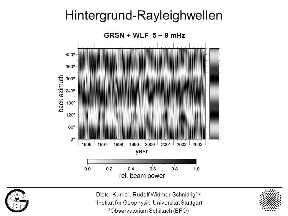 Hintergrund-Rayleighwellen