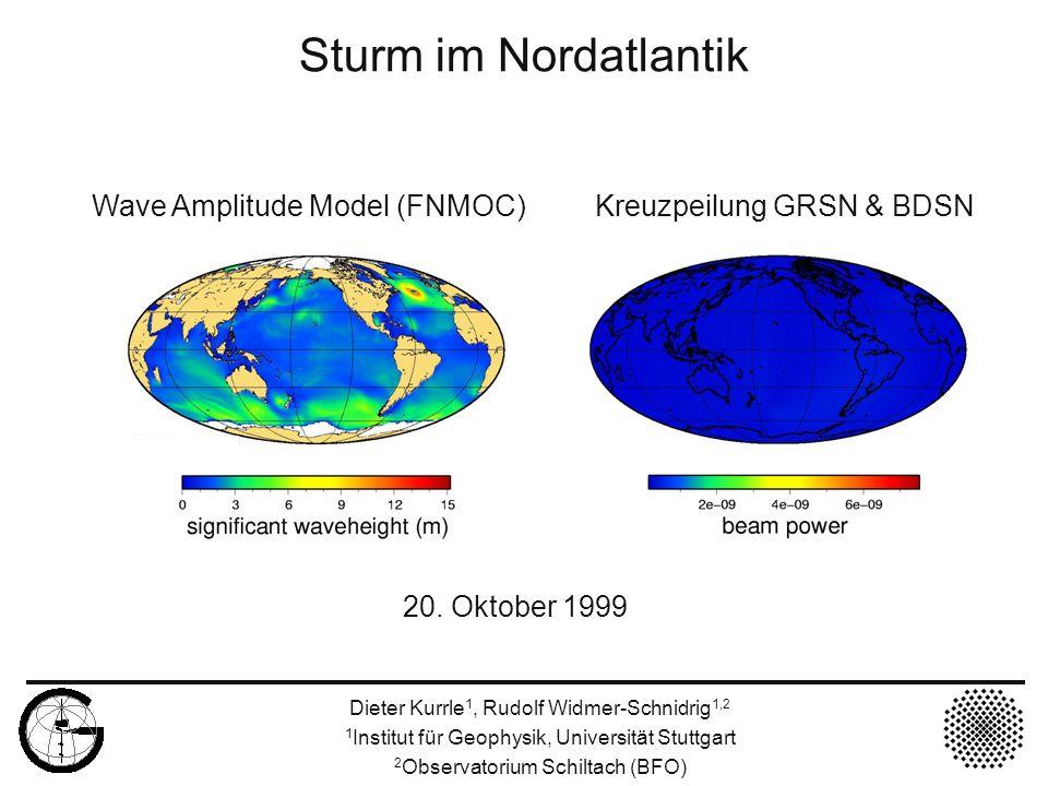 Sturm im Nordatlantik 20. Oktober 1999