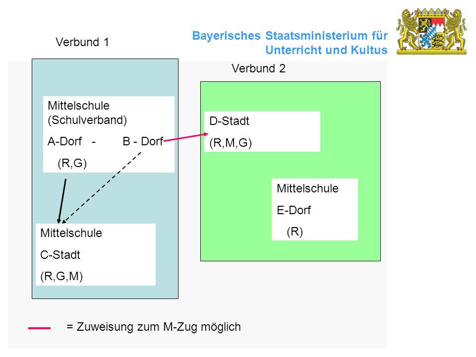 Verbund 1 Verbund 2. Mittelschule (Schulverband) A-Dorf - B - Dorf. (R,G) D-Stadt. (R,M,G)