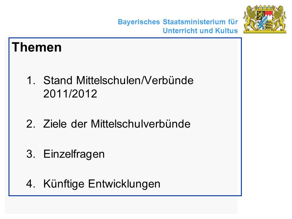 Themen Stand Mittelschulen/Verbünde 2011/2012