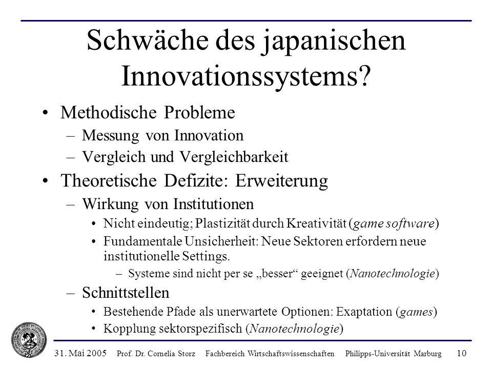Schwäche des japanischen Innovationssystems