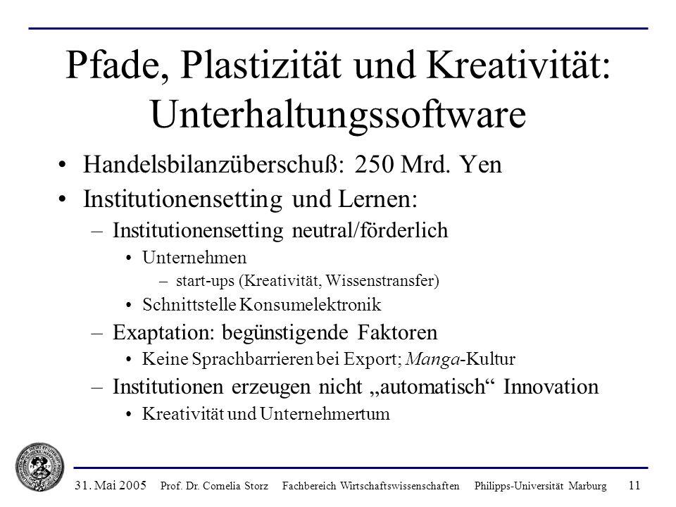 Pfade, Plastizität und Kreativität: Unterhaltungssoftware