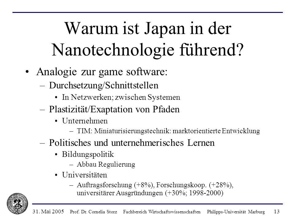 Warum ist Japan in der Nanotechnologie führend