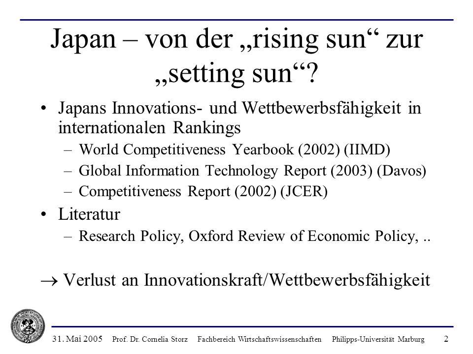 """Japan – von der """"rising sun zur """"setting sun"""