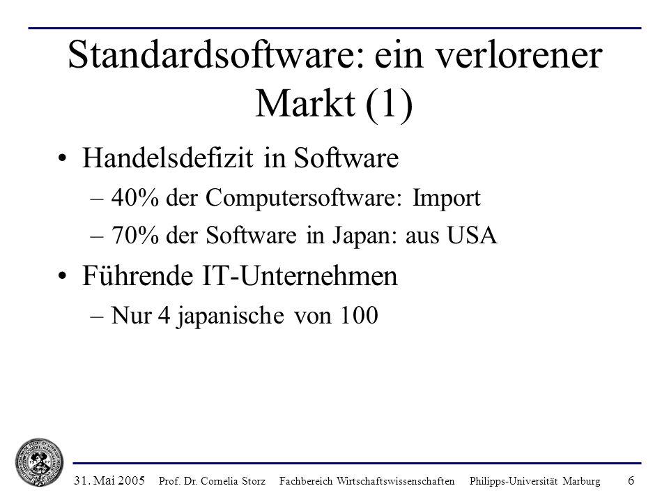 Standardsoftware: ein verlorener Markt (1)