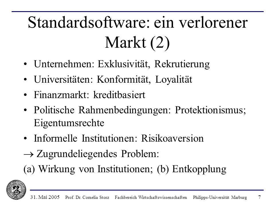 Standardsoftware: ein verlorener Markt (2)