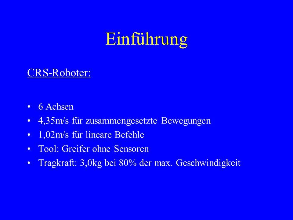 Einführung CRS-Roboter: 6 Achsen