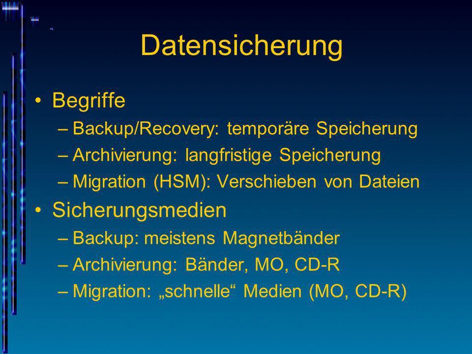 Datensicherung Begriffe Sicherungsmedien