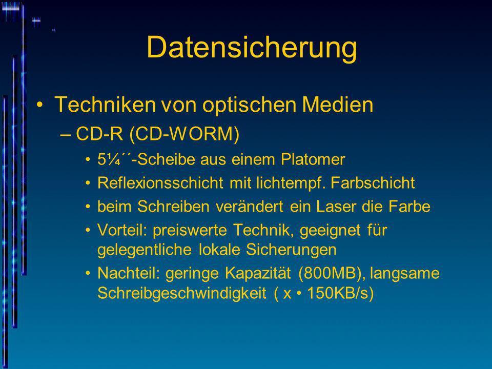 Datensicherung Techniken von optischen Medien CD-R (CD-WORM)