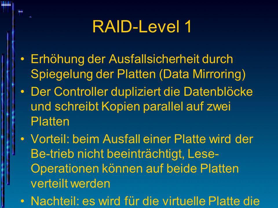 RAID-Level 1 Erhöhung der Ausfallsicherheit durch Spiegelung der Platten (Data Mirroring)