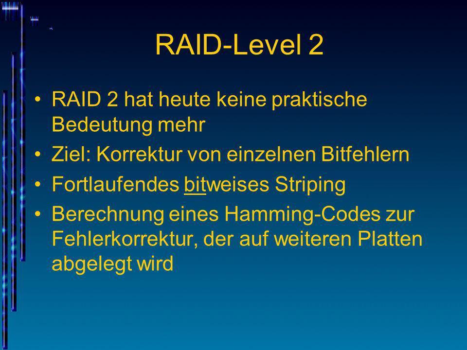 RAID-Level 2 RAID 2 hat heute keine praktische Bedeutung mehr