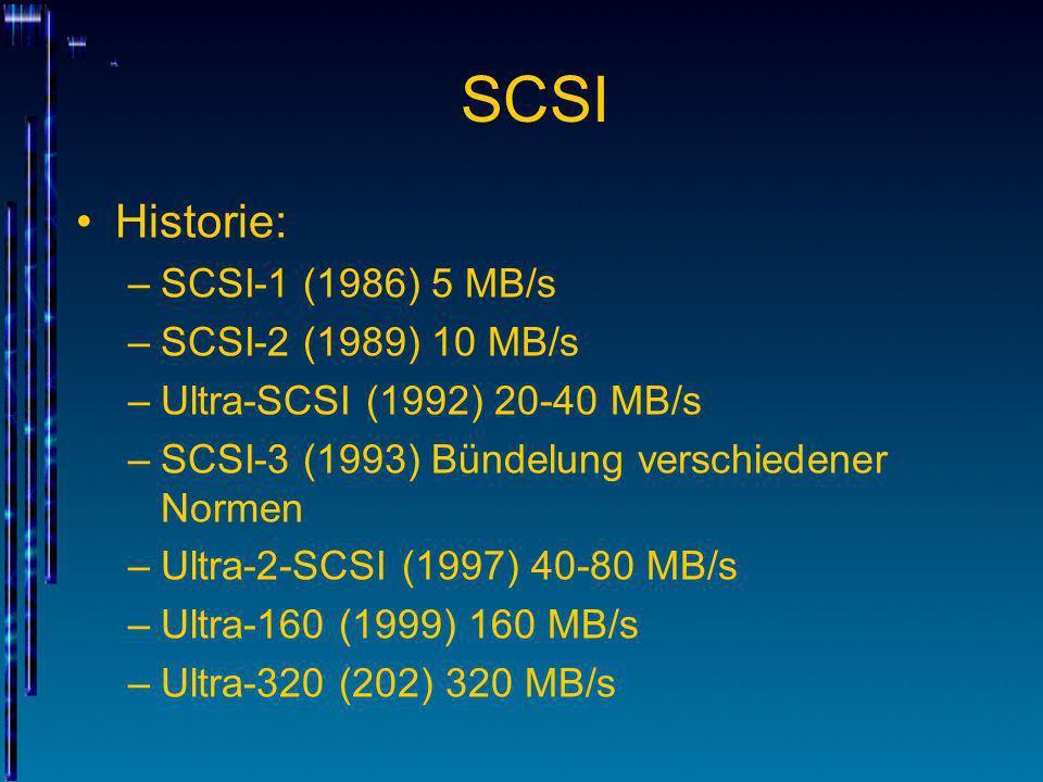 SCSI Historie: SCSI-1 (1986) 5 MB/s SCSI-2 (1989) 10 MB/s