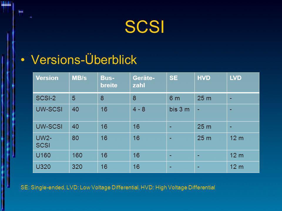 SCSI Versions-Überblick Version MB/s Bus-breite Geräte-zahl SE HVD LVD