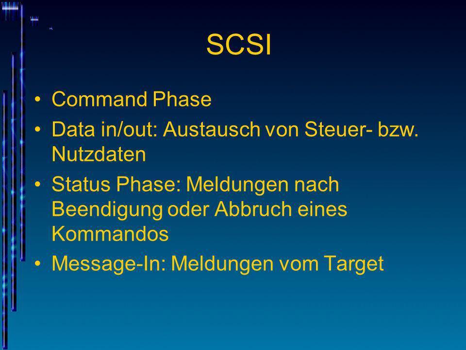 SCSI Command Phase Data in/out: Austausch von Steuer- bzw. Nutzdaten