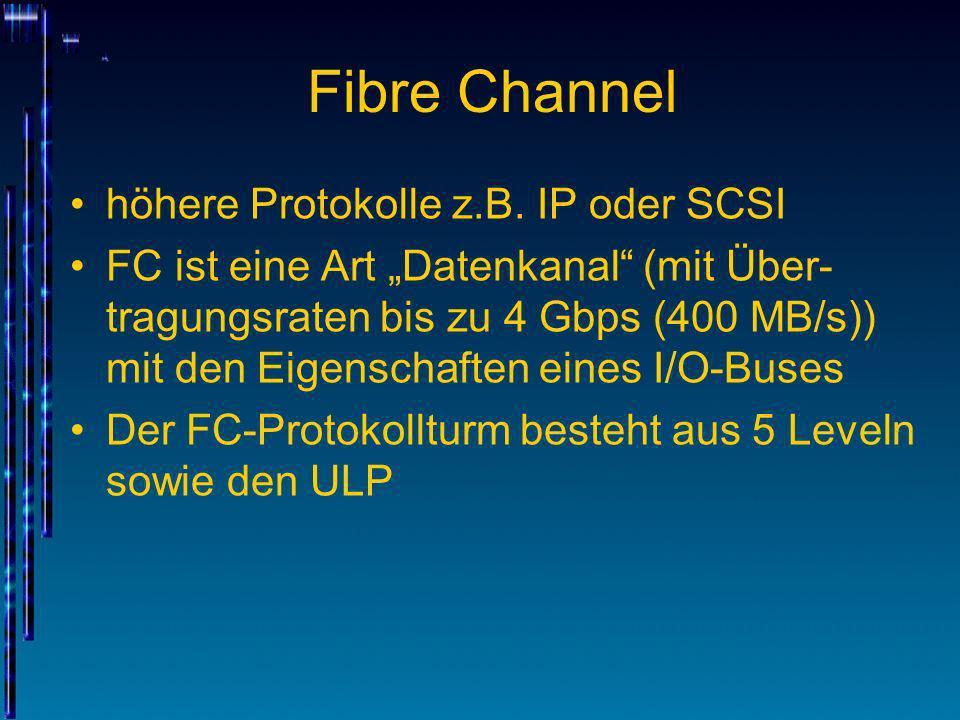 Fibre Channel höhere Protokolle z.B. IP oder SCSI