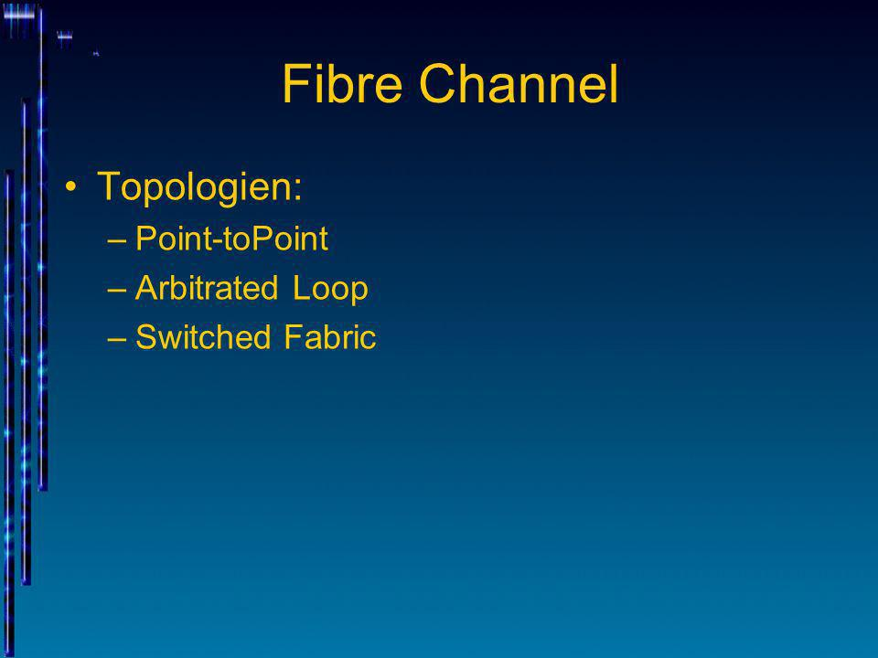 Fibre Channel Topologien: Point-toPoint Arbitrated Loop