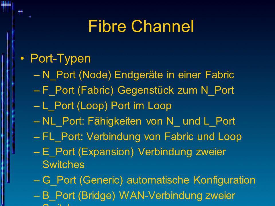 Fibre Channel Port-Typen N_Port (Node) Endgeräte in einer Fabric