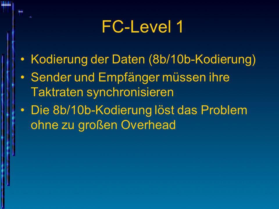 FC-Level 1 Kodierung der Daten (8b/10b-Kodierung)