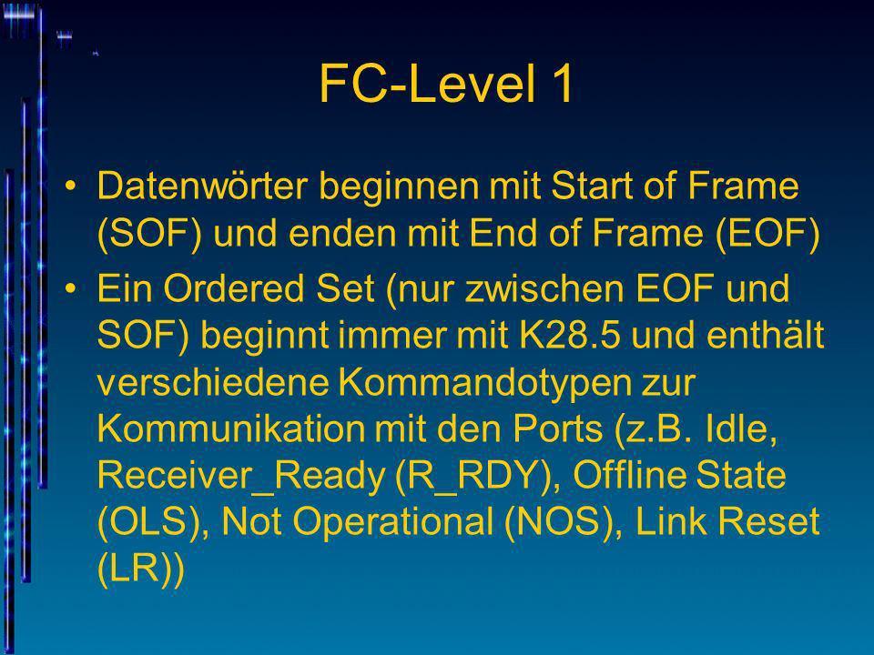 FC-Level 1 Datenwörter beginnen mit Start of Frame (SOF) und enden mit End of Frame (EOF)