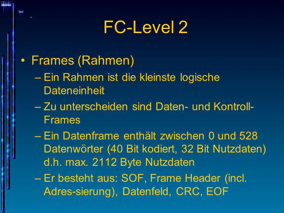 FC-Level 2 Frames (Rahmen)