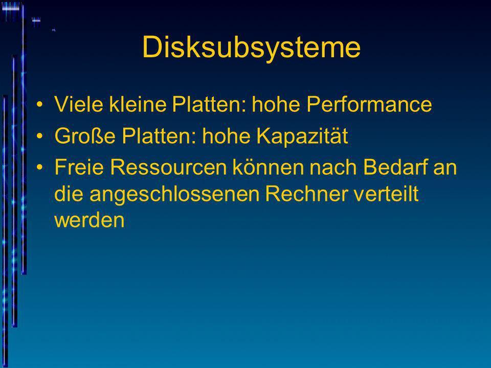Disksubsysteme Viele kleine Platten: hohe Performance