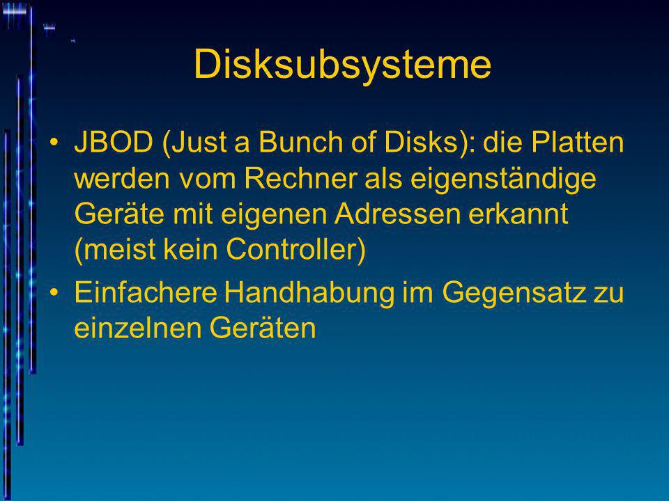 Disksubsysteme