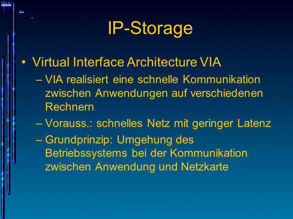 IP-Storage Virtual Interface Architecture VIA