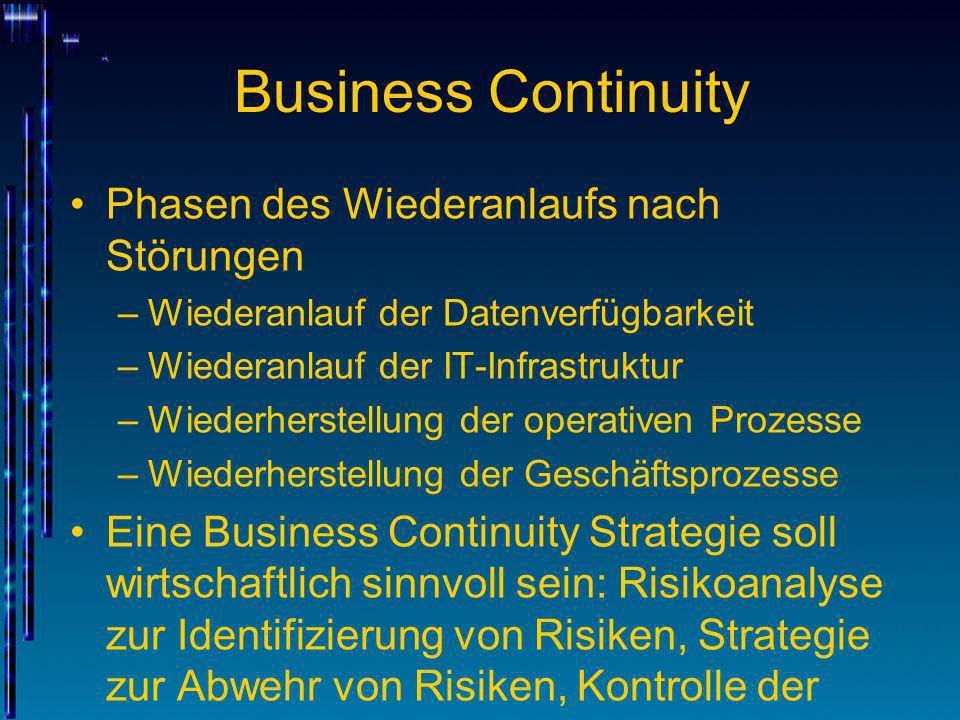 Business Continuity Phasen des Wiederanlaufs nach Störungen