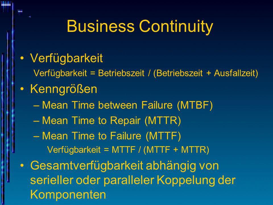 Business Continuity Verfügbarkeit Kenngrößen