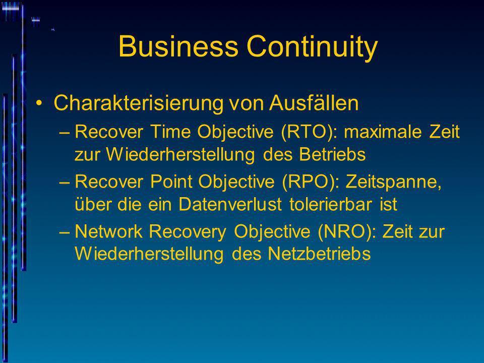 Business Continuity Charakterisierung von Ausfällen