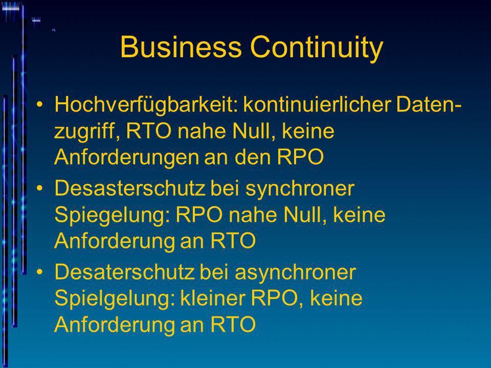 Business Continuity Hochverfügbarkeit: kontinuierlicher Daten-zugriff, RTO nahe Null, keine Anforderungen an den RPO.